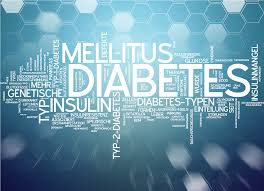 Image result for Artificial Intelligence In Diabetes Management